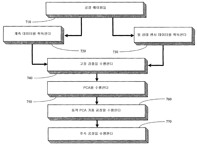 Figure R1020077010061
