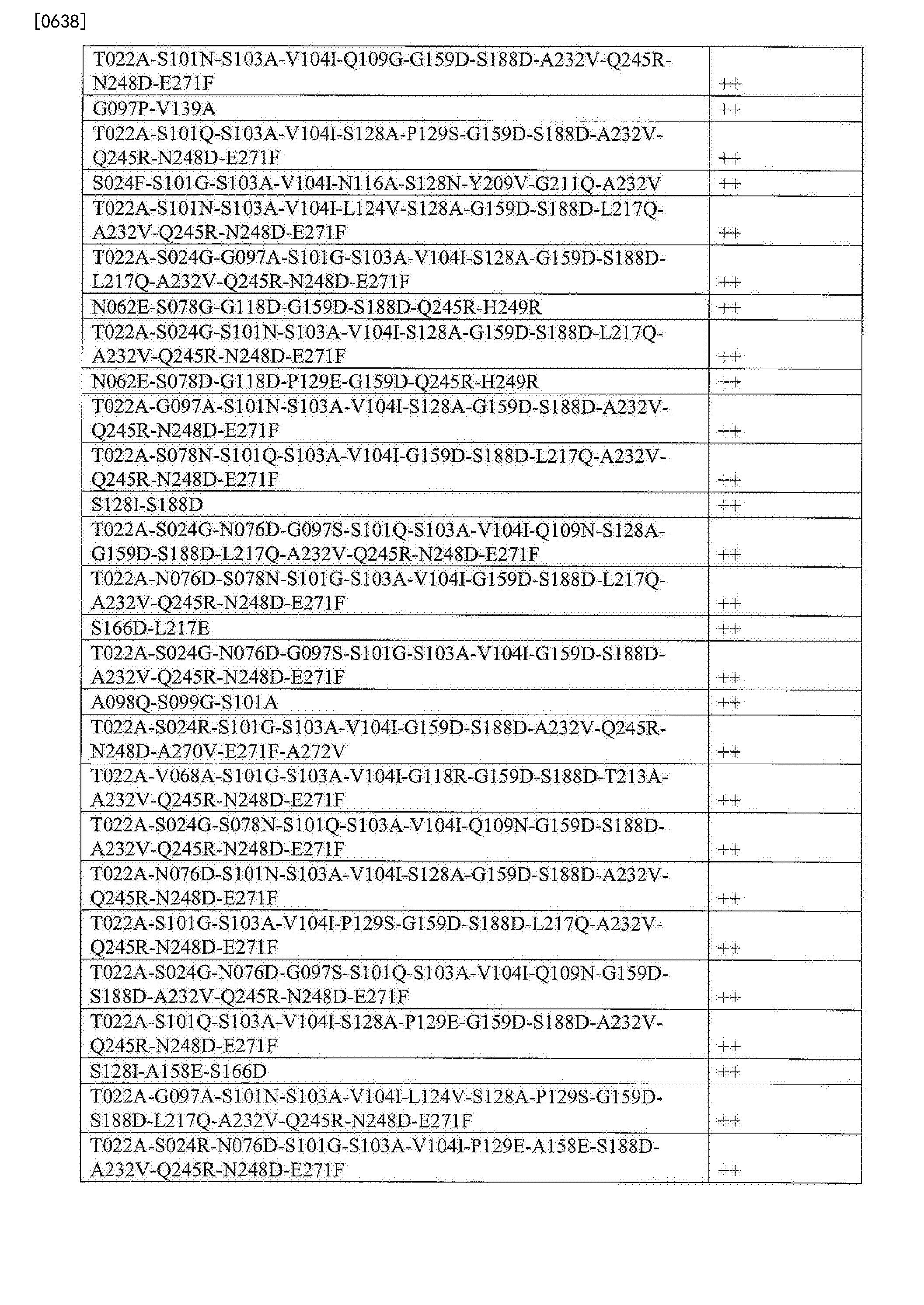 Figure CN103764823BD02401