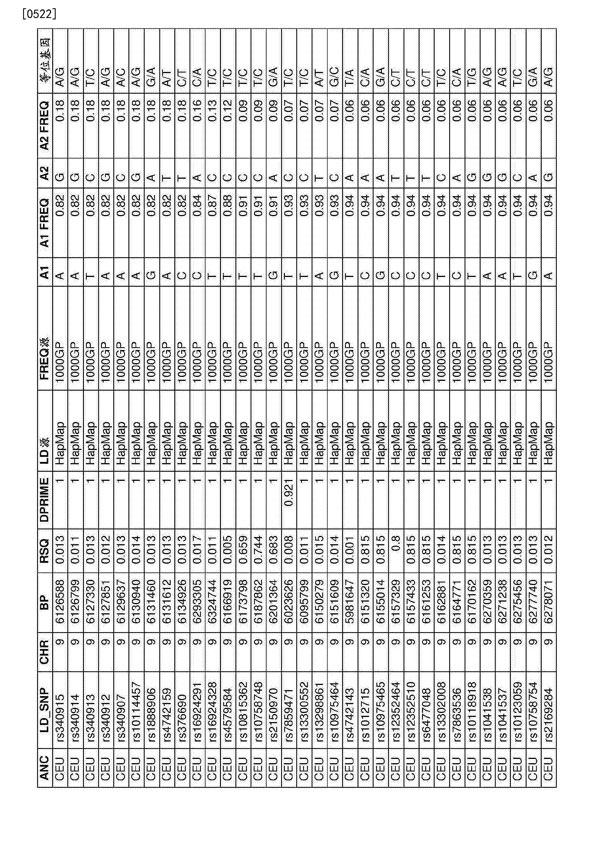 Figure CN107109494AD01931