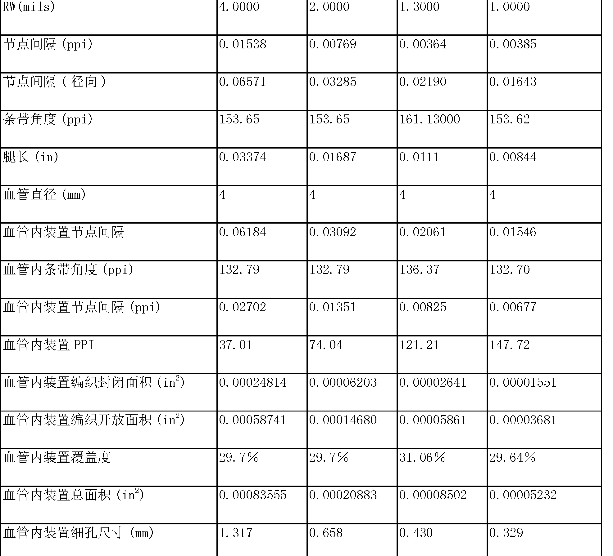 Figure CN102573701BD00201