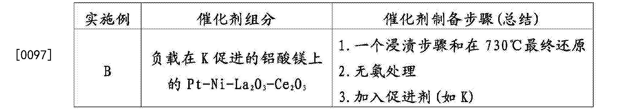 Figure CN105555707BD00151