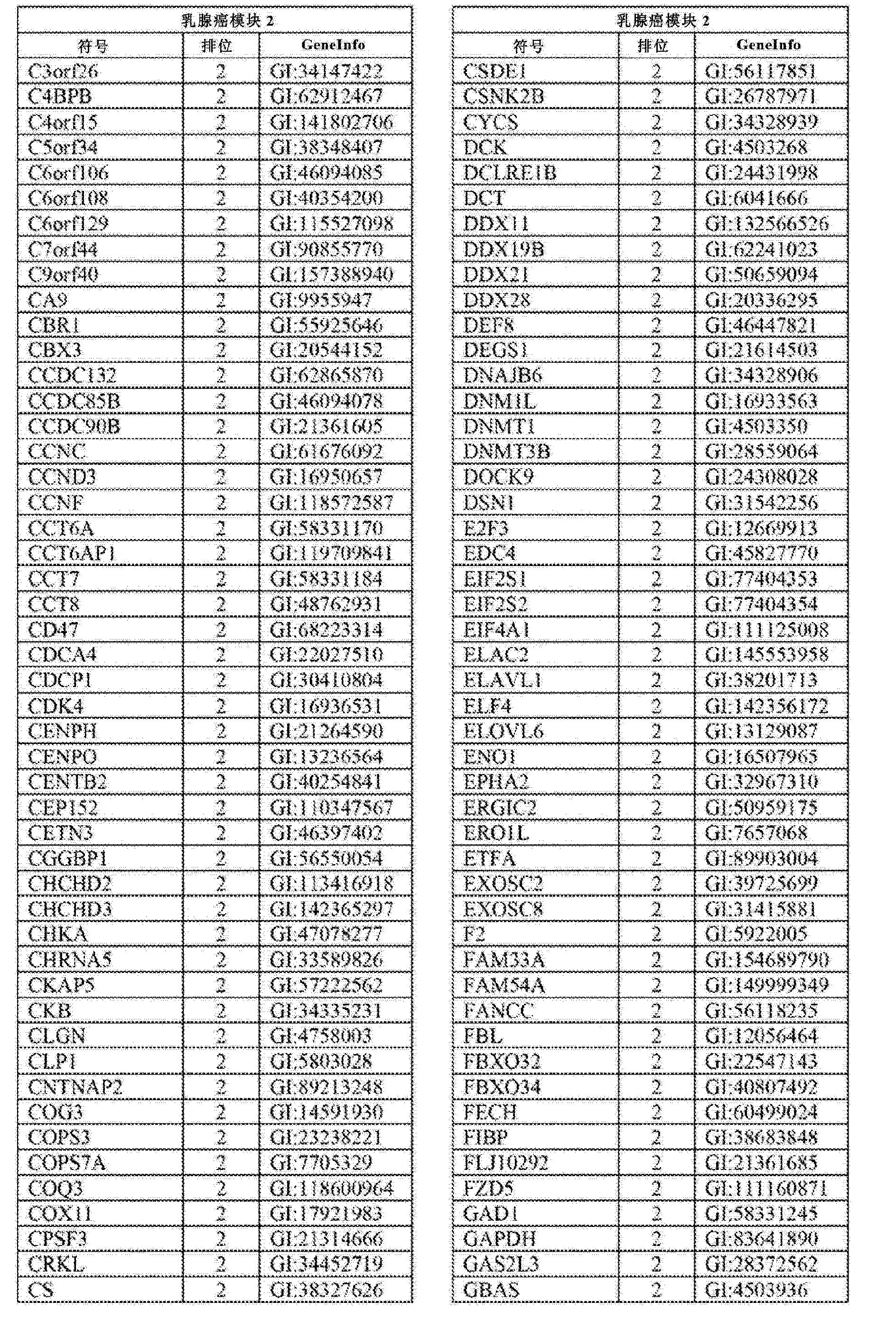 Figure CN102858999AD00741