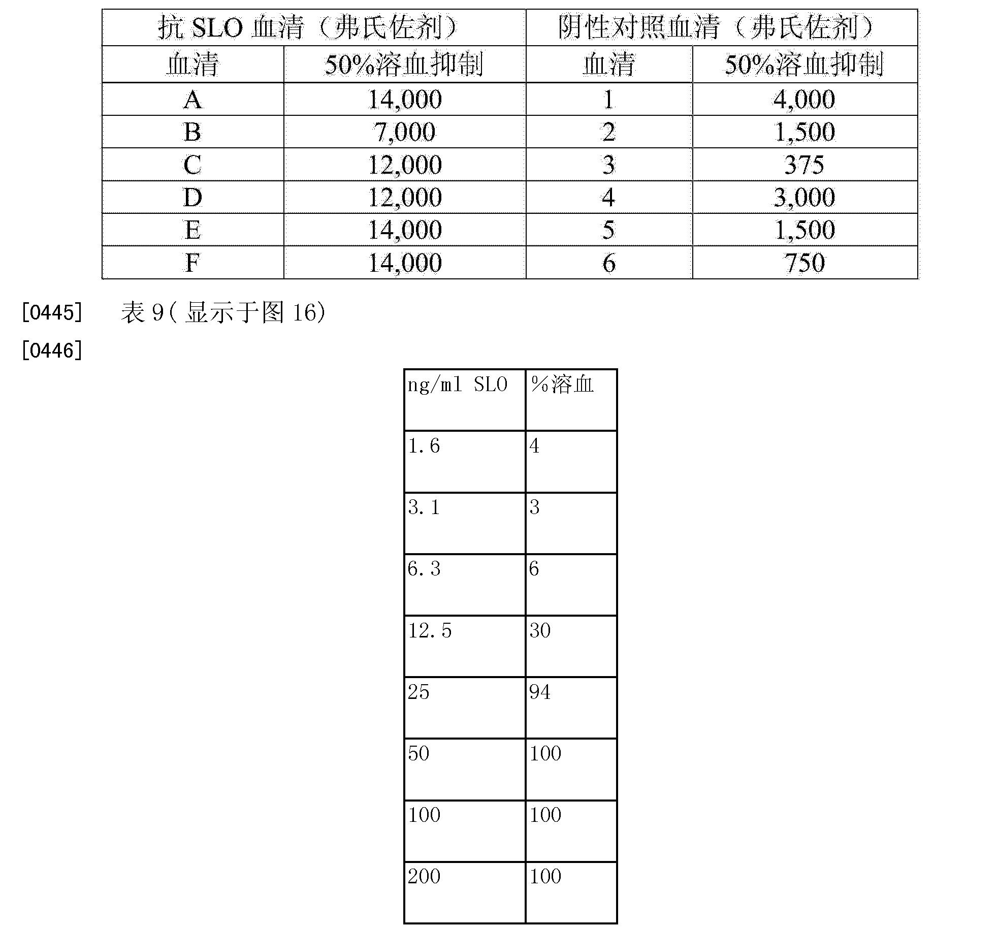 Figure CN104292312AD00401