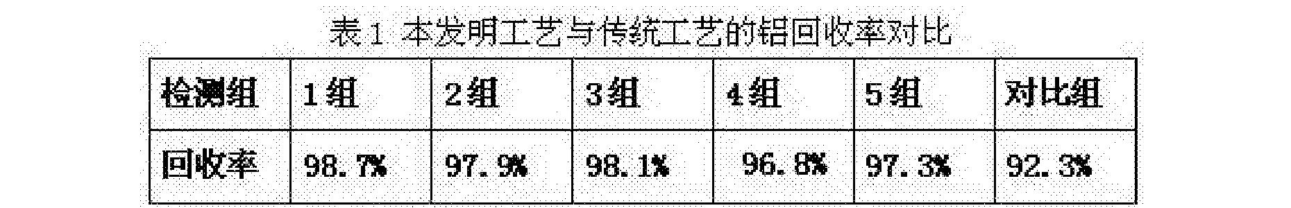 Figure CN108689420AD00051