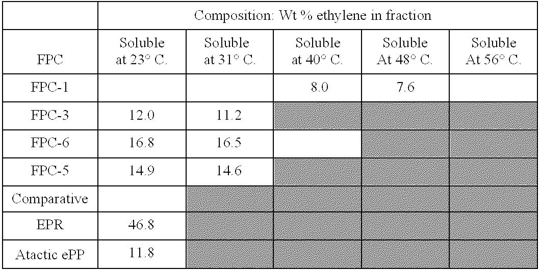 Figure US06500563-20021231-C00002