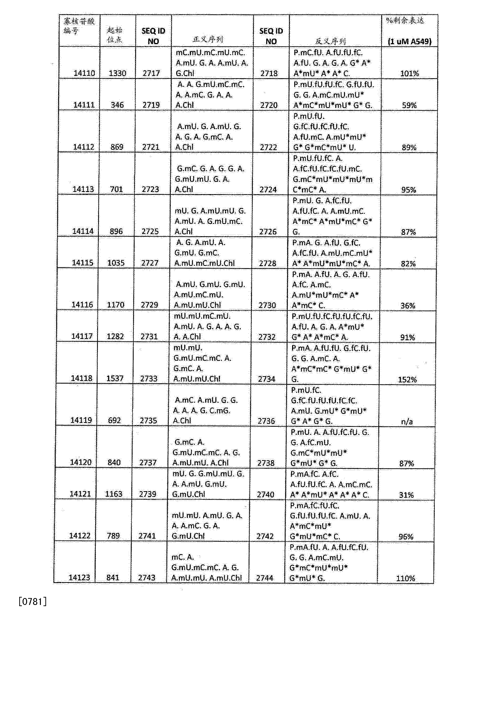 Figure CN103108642BD01681