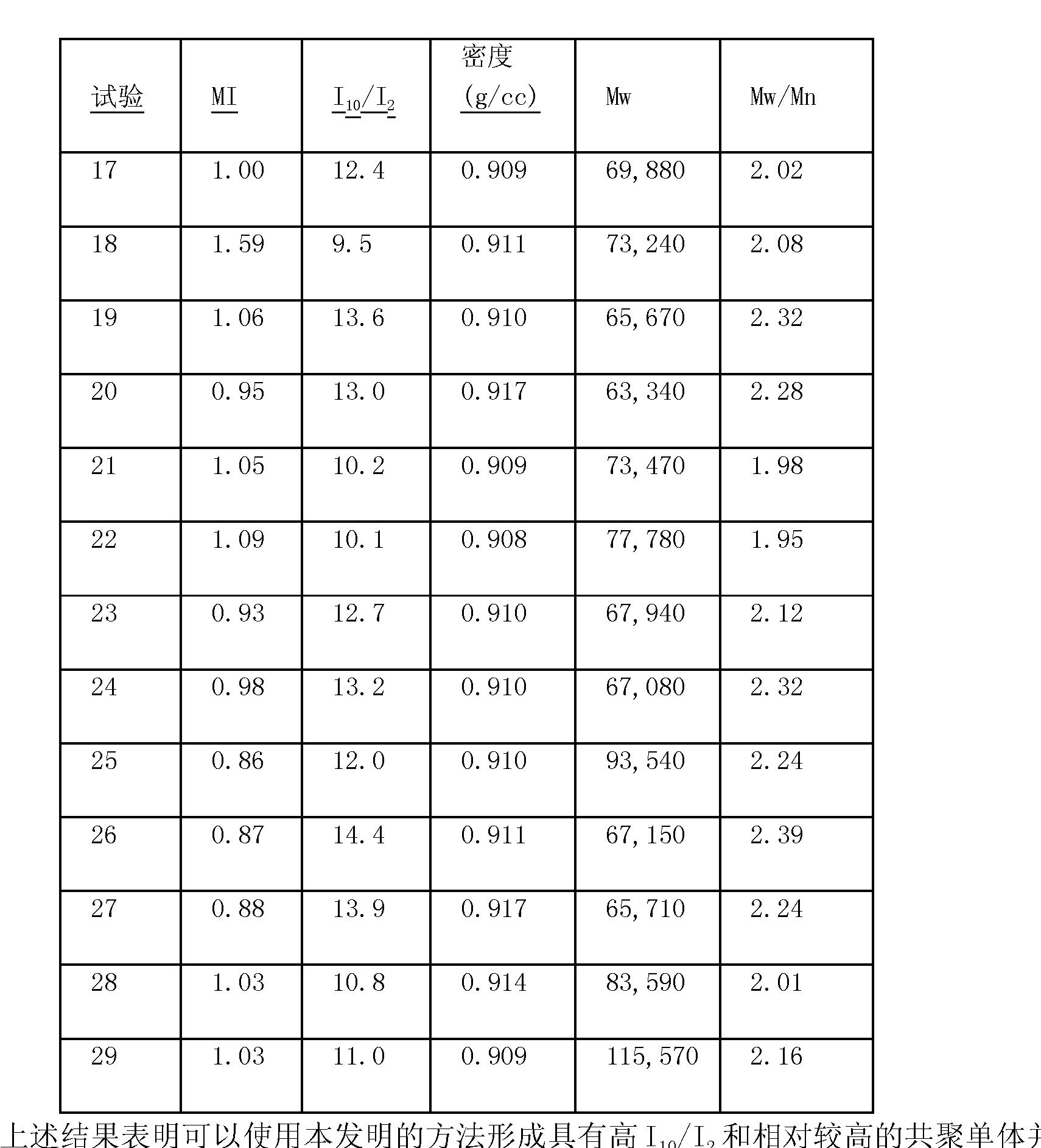 Figure CN101484475BD00351