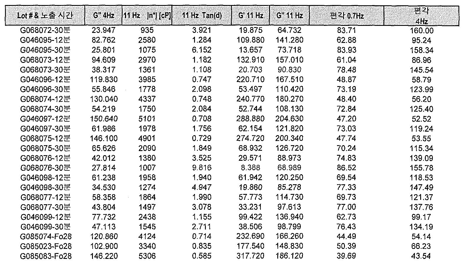 Figure 112014125807406-pat00025