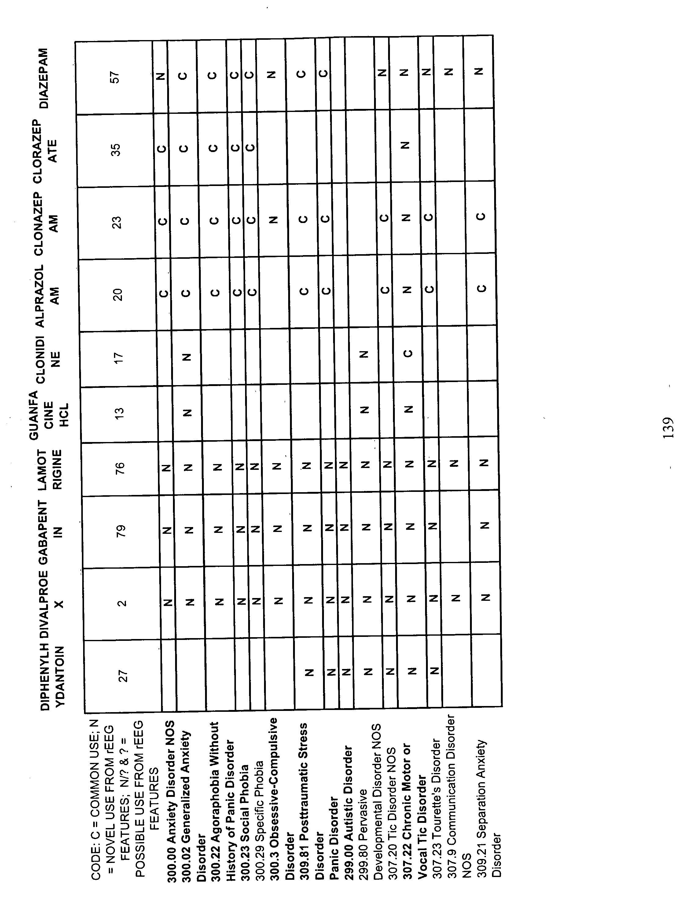 Figure US20030135128A1-20030717-P00010