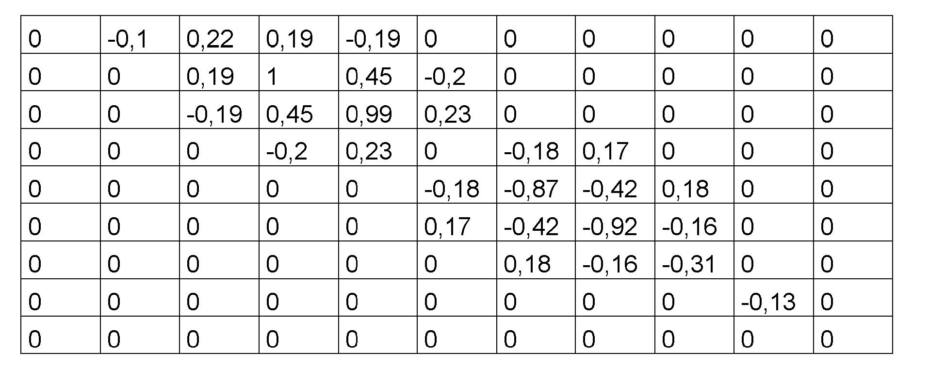 Fi125333b The Cdma Modem Google Patents Adjustment Power Supply Values 12515v Max Current 05 Amps Figure Fi125333bd00591
