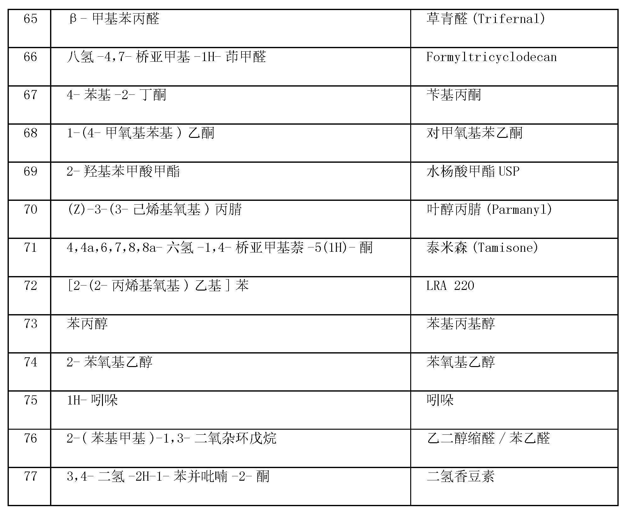 Figure CN101611129BD00091