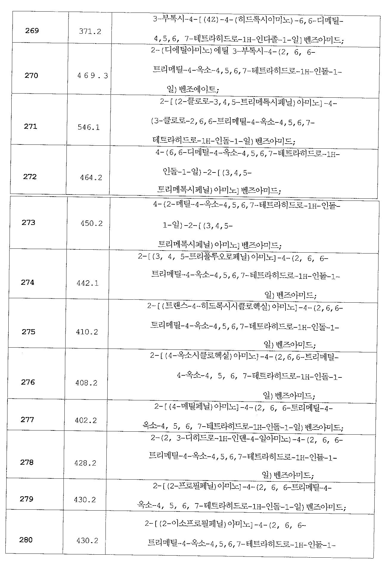 Figure 112013069739518-pat00089