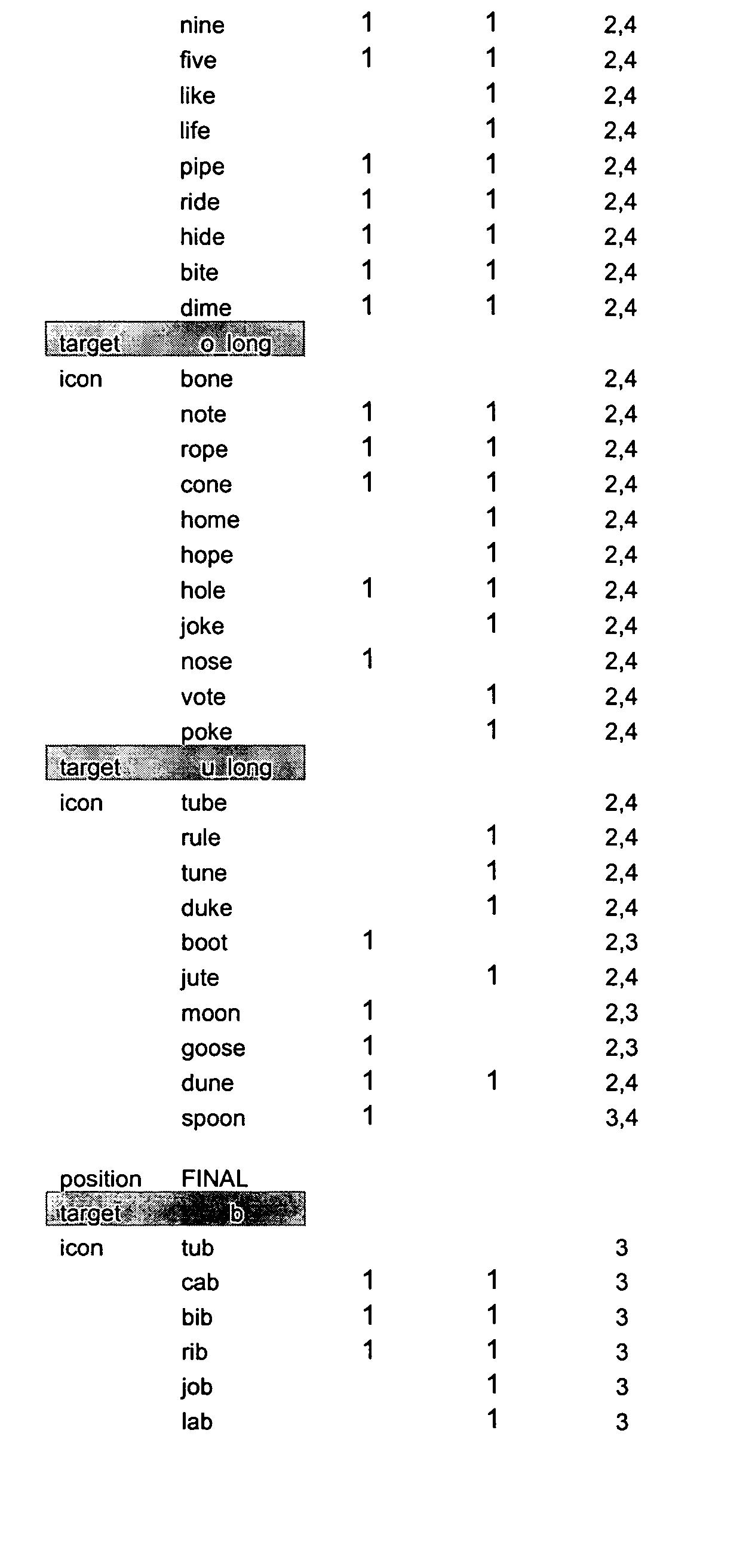 Figure US20050153263A1-20050714-P00008