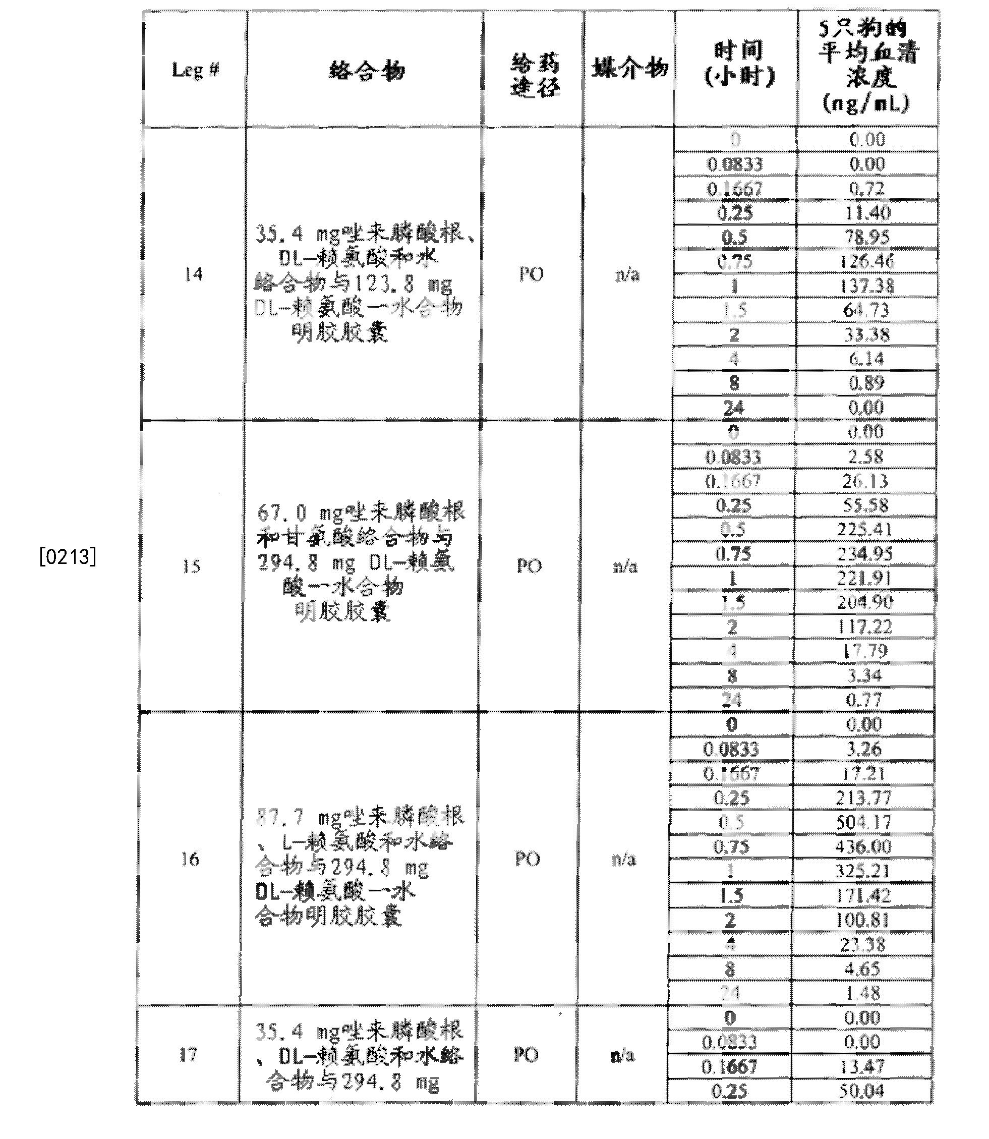 Figure CN102573809BD00271