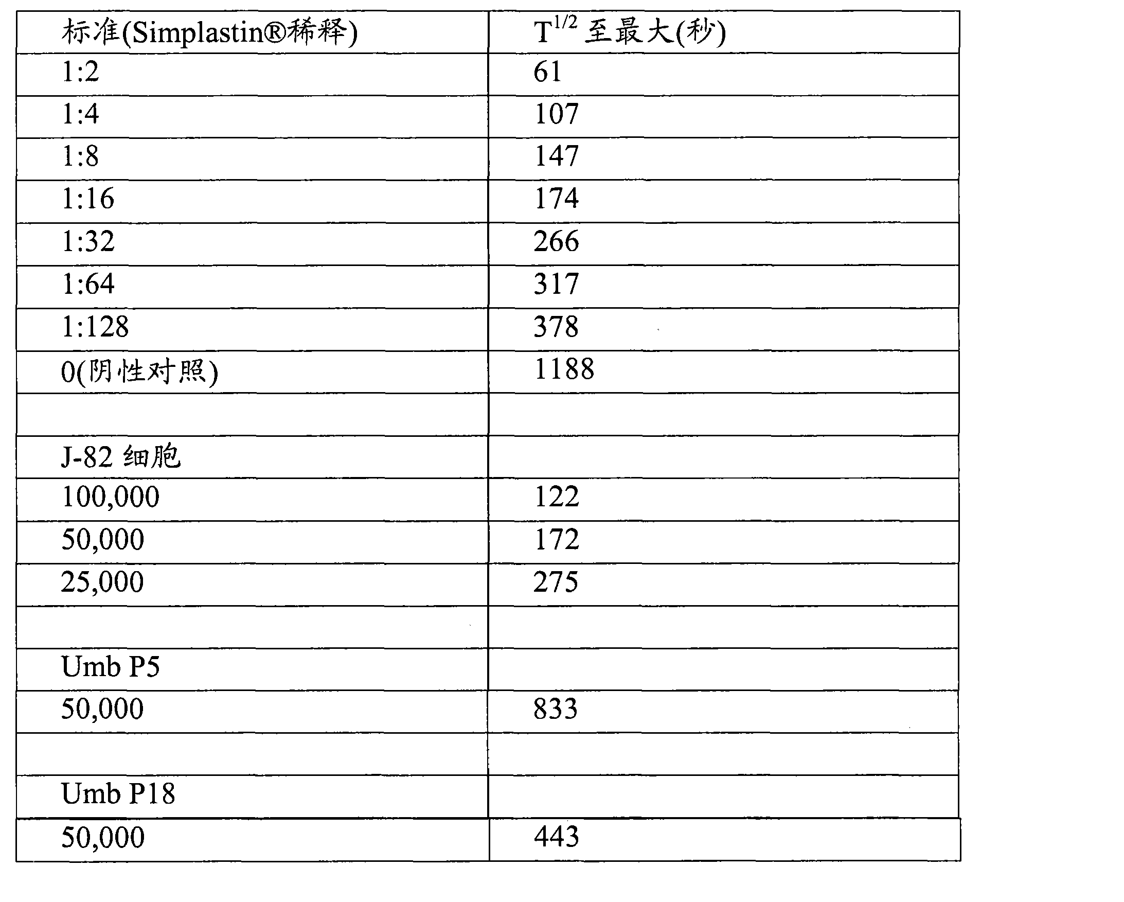 Figure CN102498204AD00601
