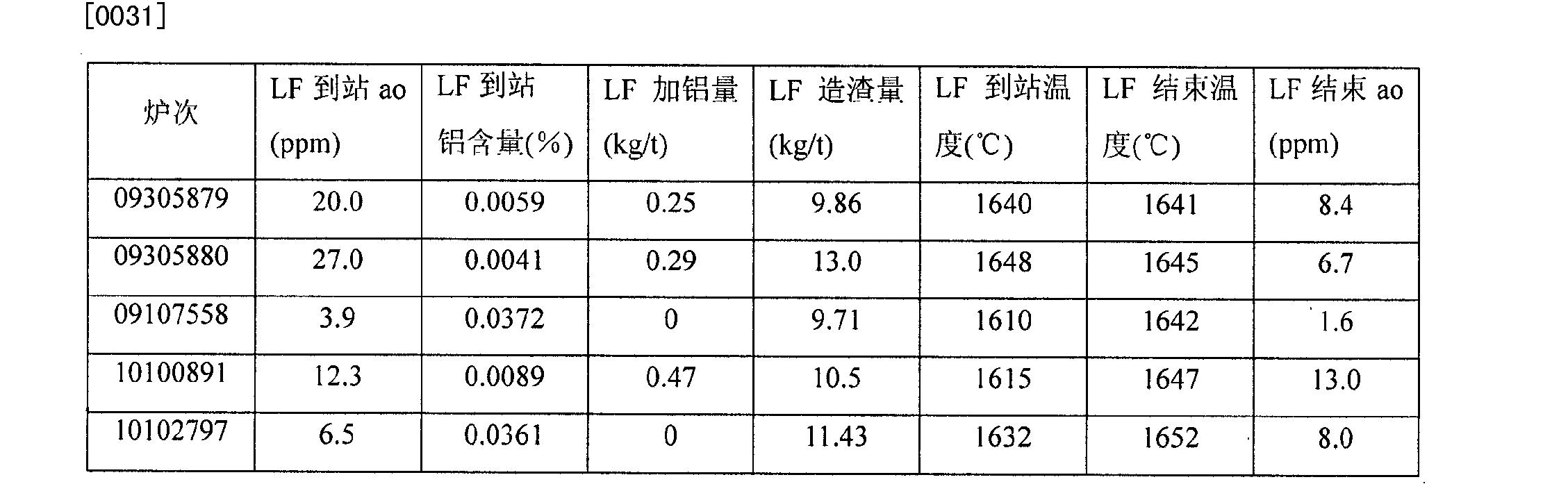 Figure CN102212749BD00062