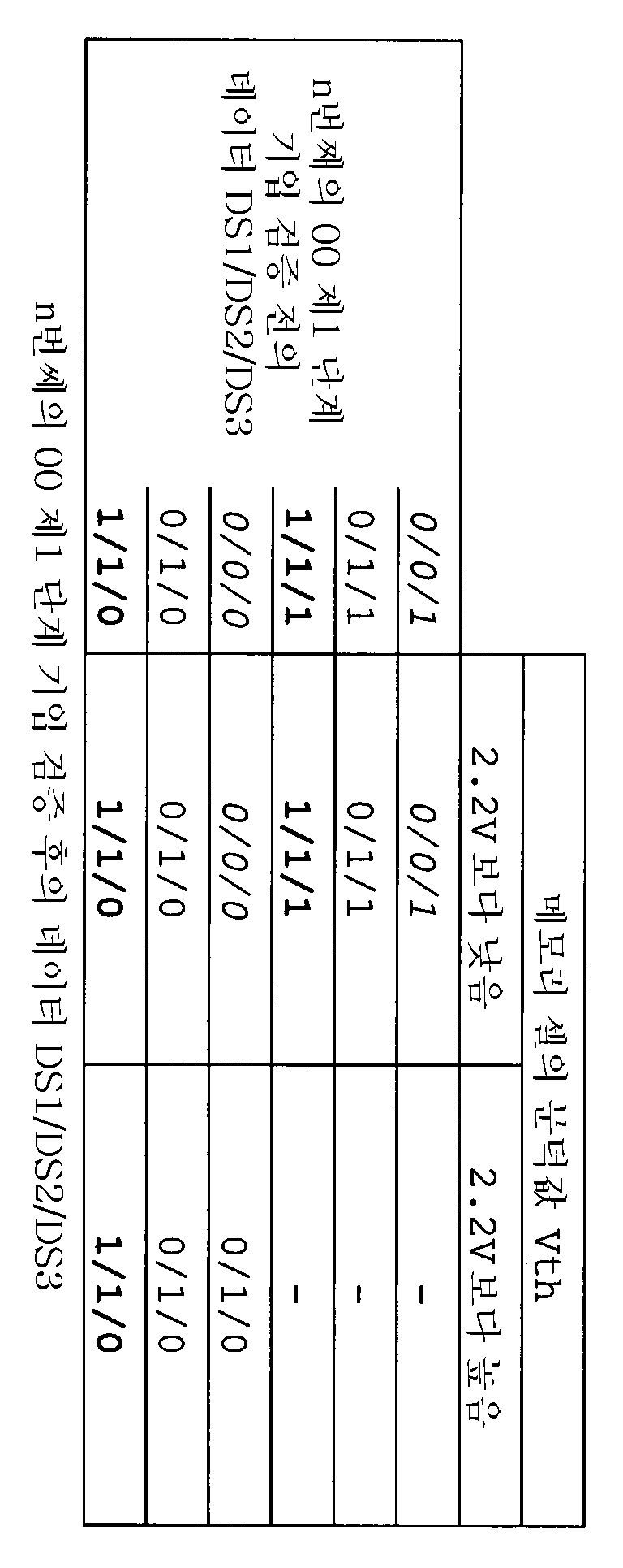 Figure 112004038659908-pat00008