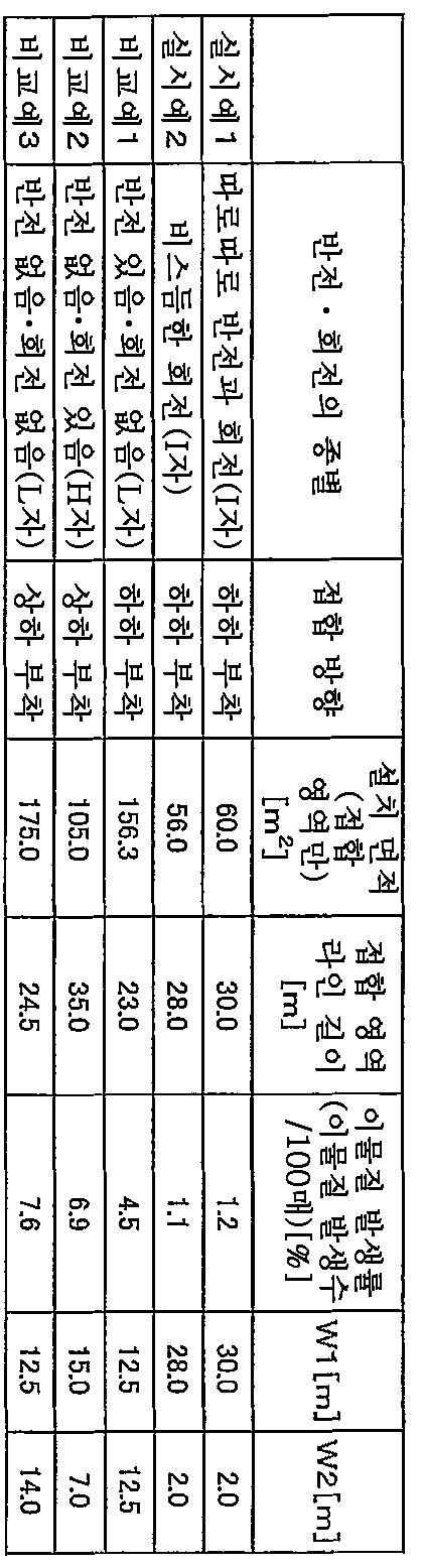Figure 112011004543271-pat00001