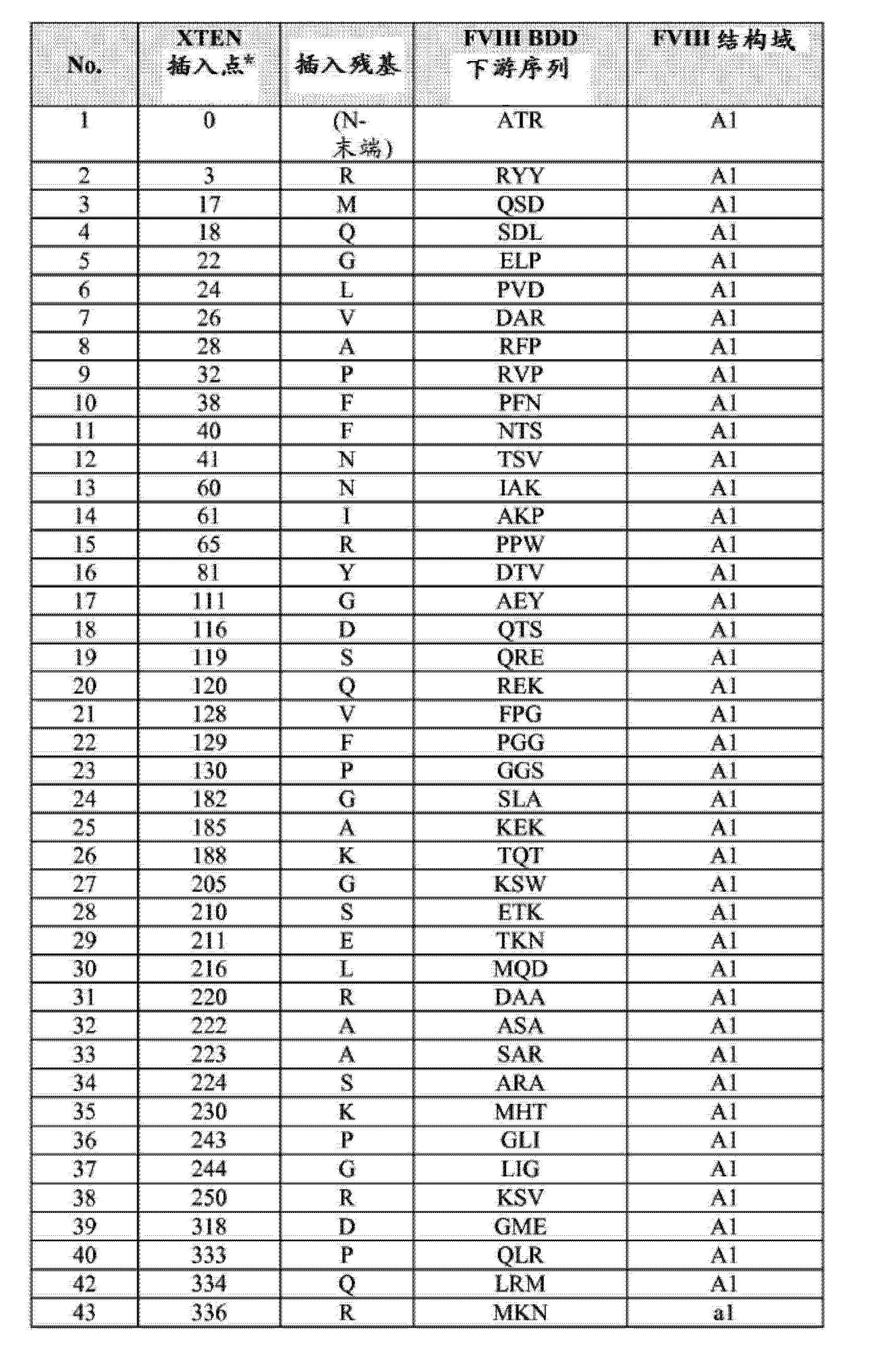 Figure CN104661674AD00851