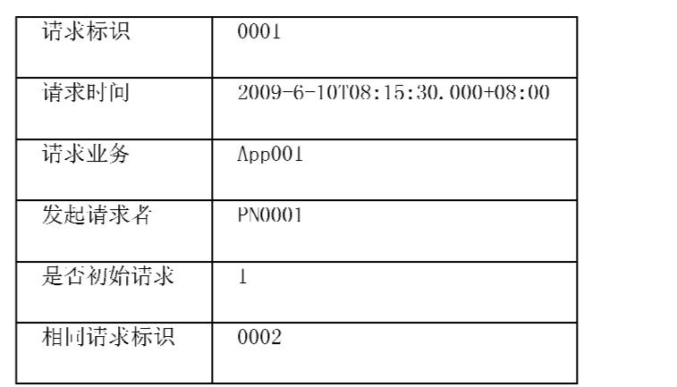 Figure CN101998682AD00162