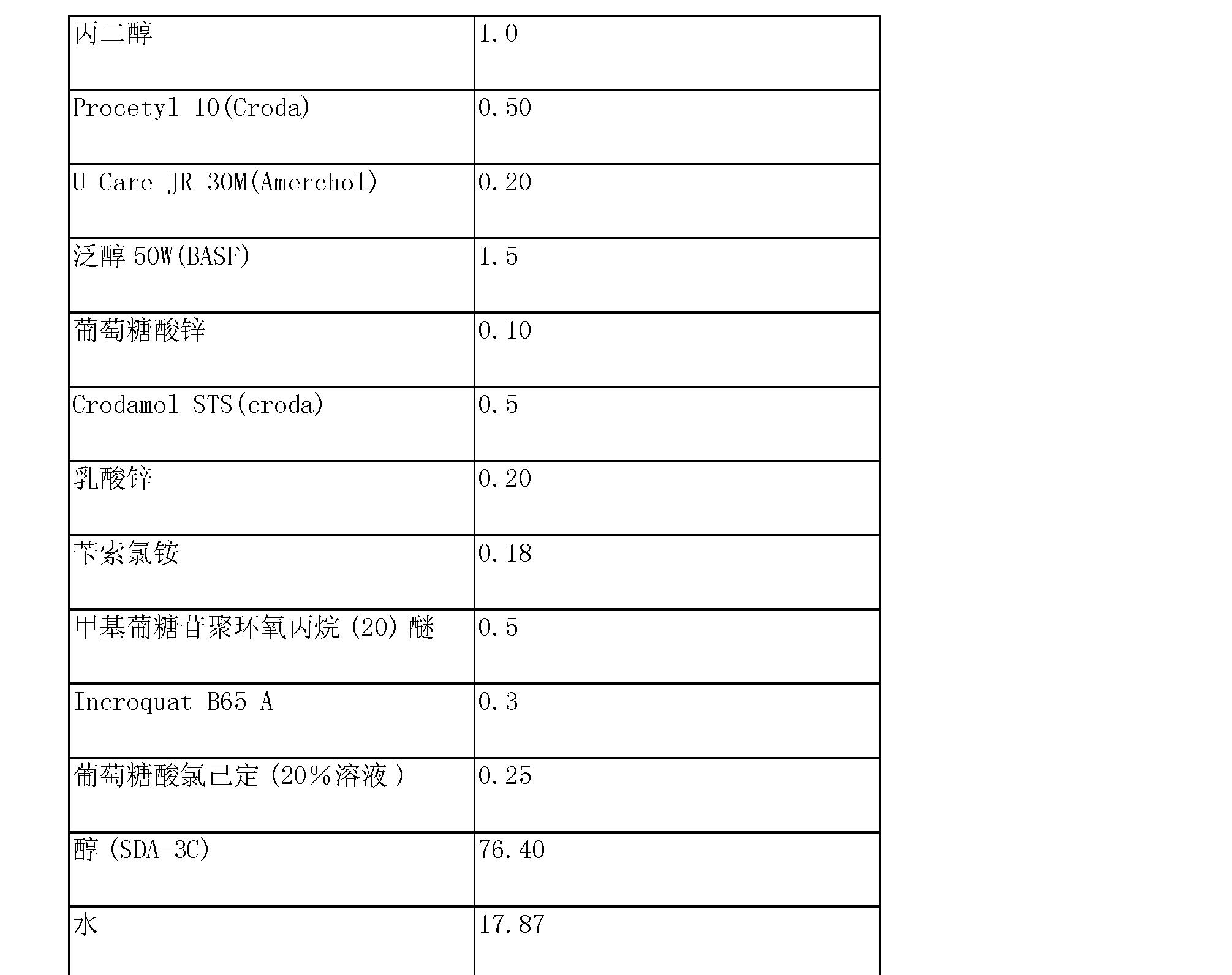 Figure CN101163455BD00341