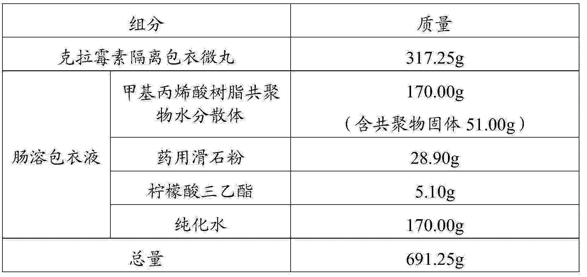 Figure CN103432102BD00082