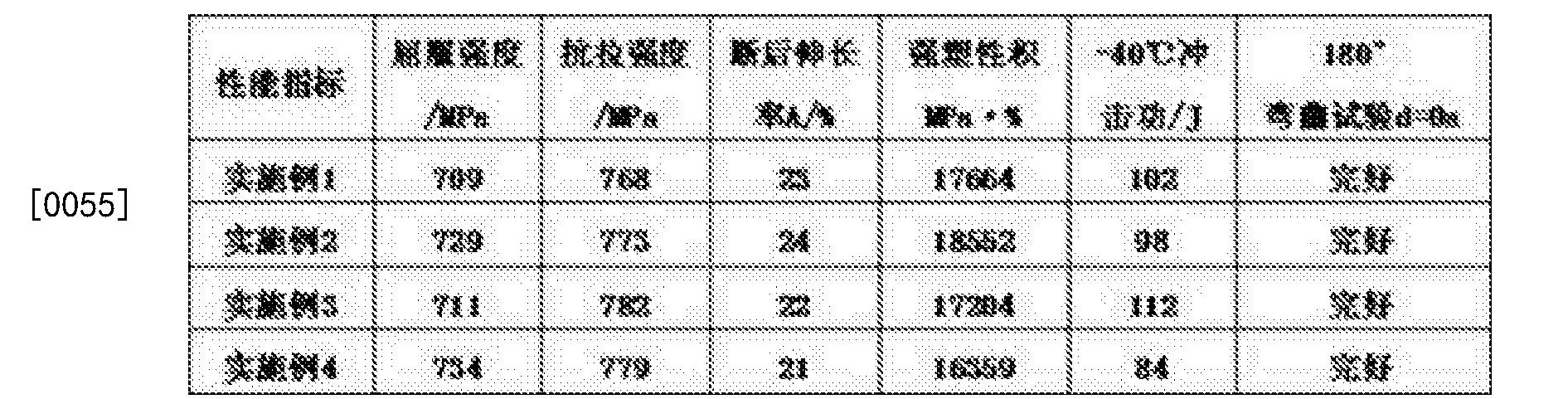 Figure CN104694822BD00072
