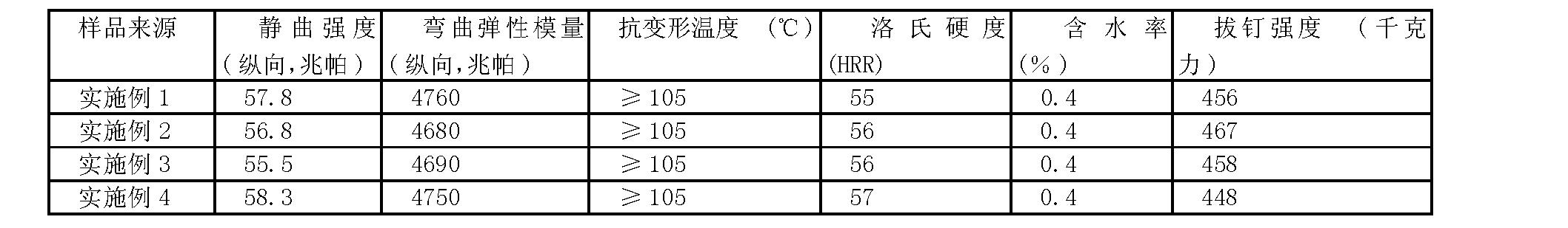Figure CN100999610BD00091