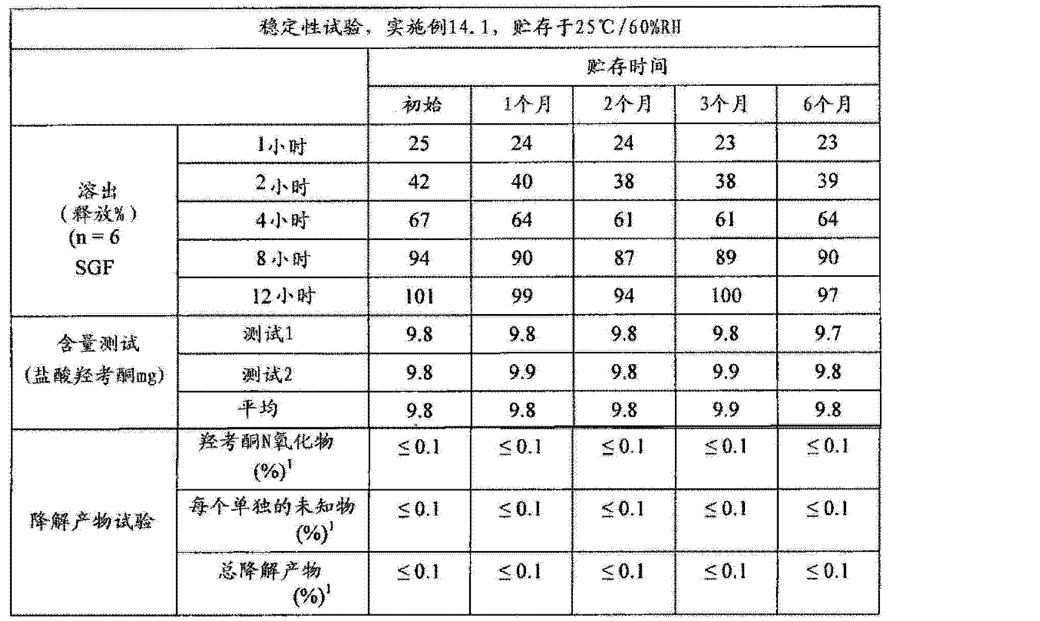 Figure CN102657630AD00922