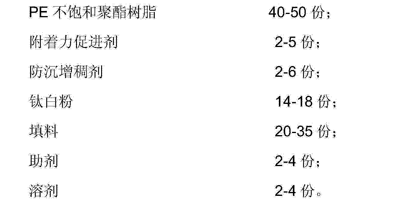 Figure CN103756532AD00052