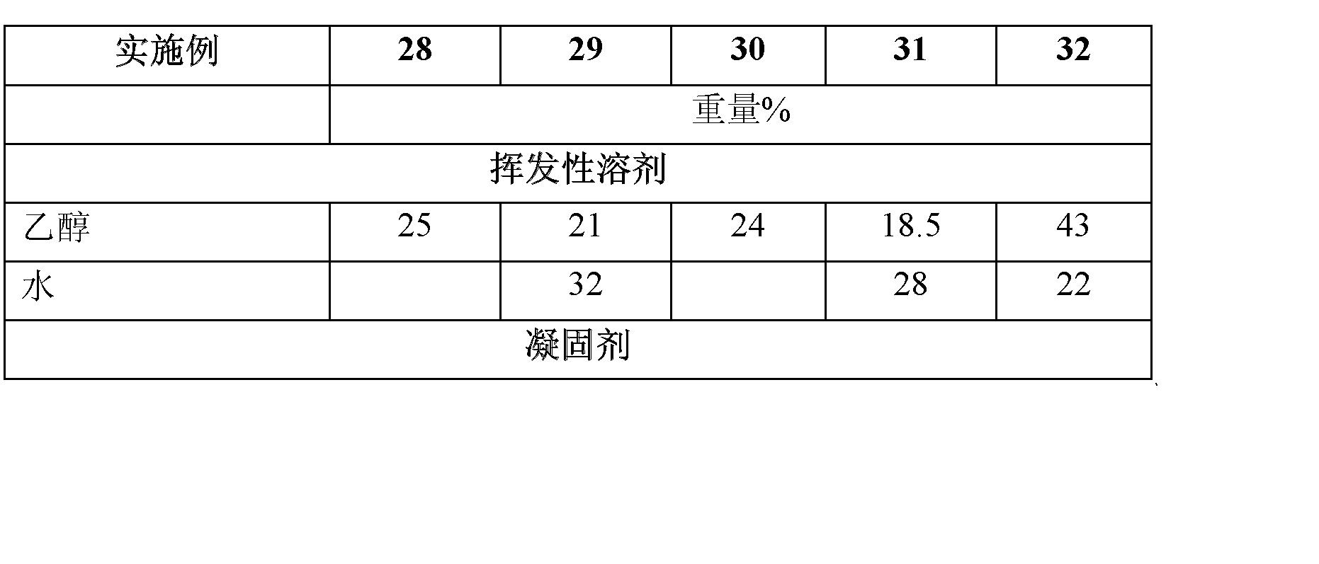 Figure CN102670567AD00362