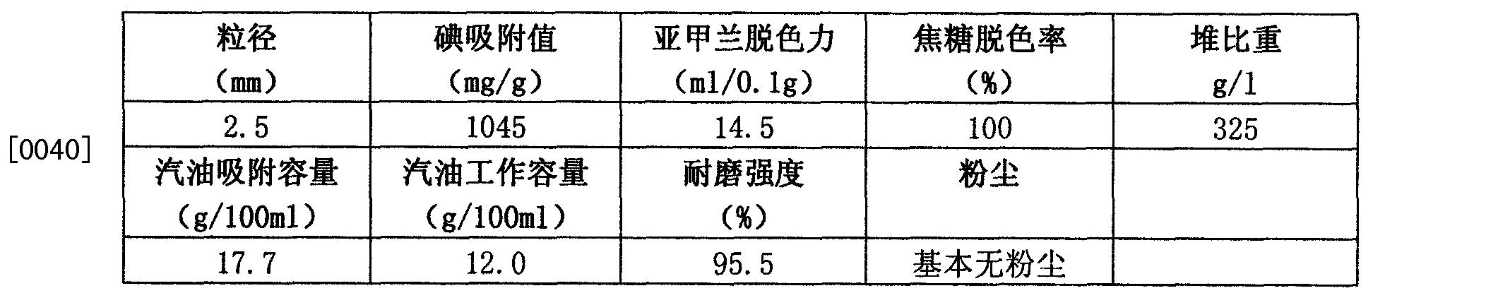 Figure CN102698724AD00052