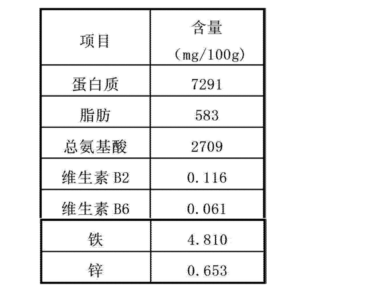 Figure CN103070387AD00172
