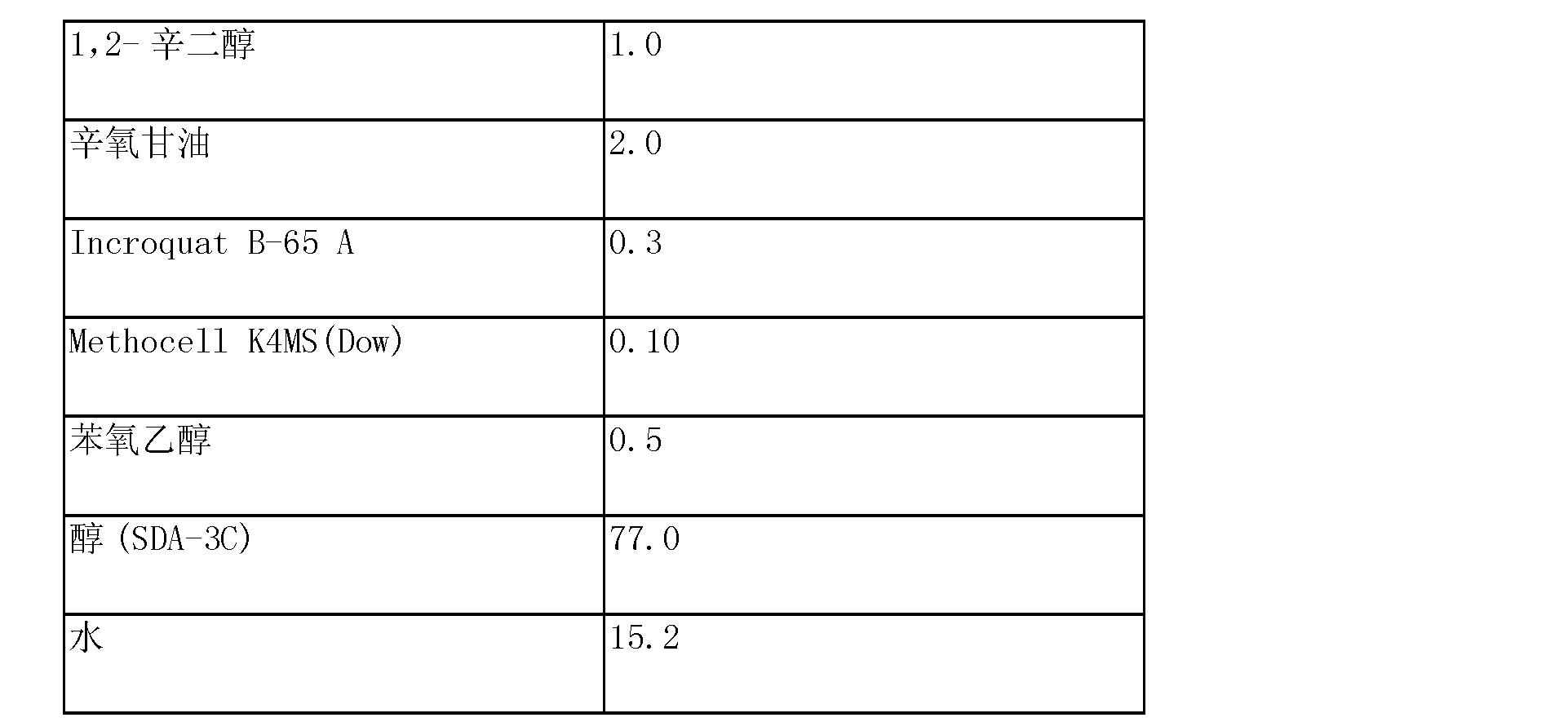Figure CN101163455BD00441