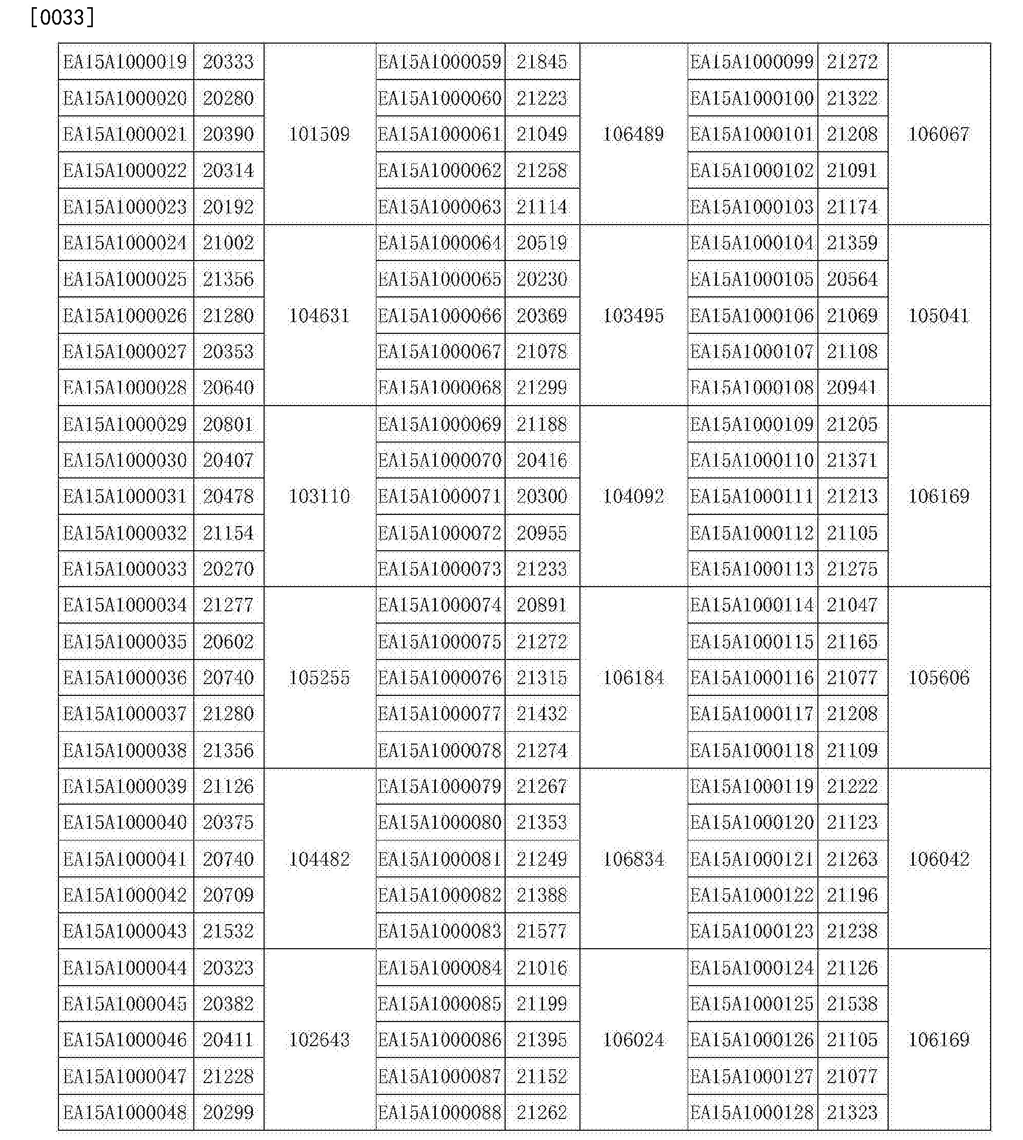 Figure CN106058279AD00061