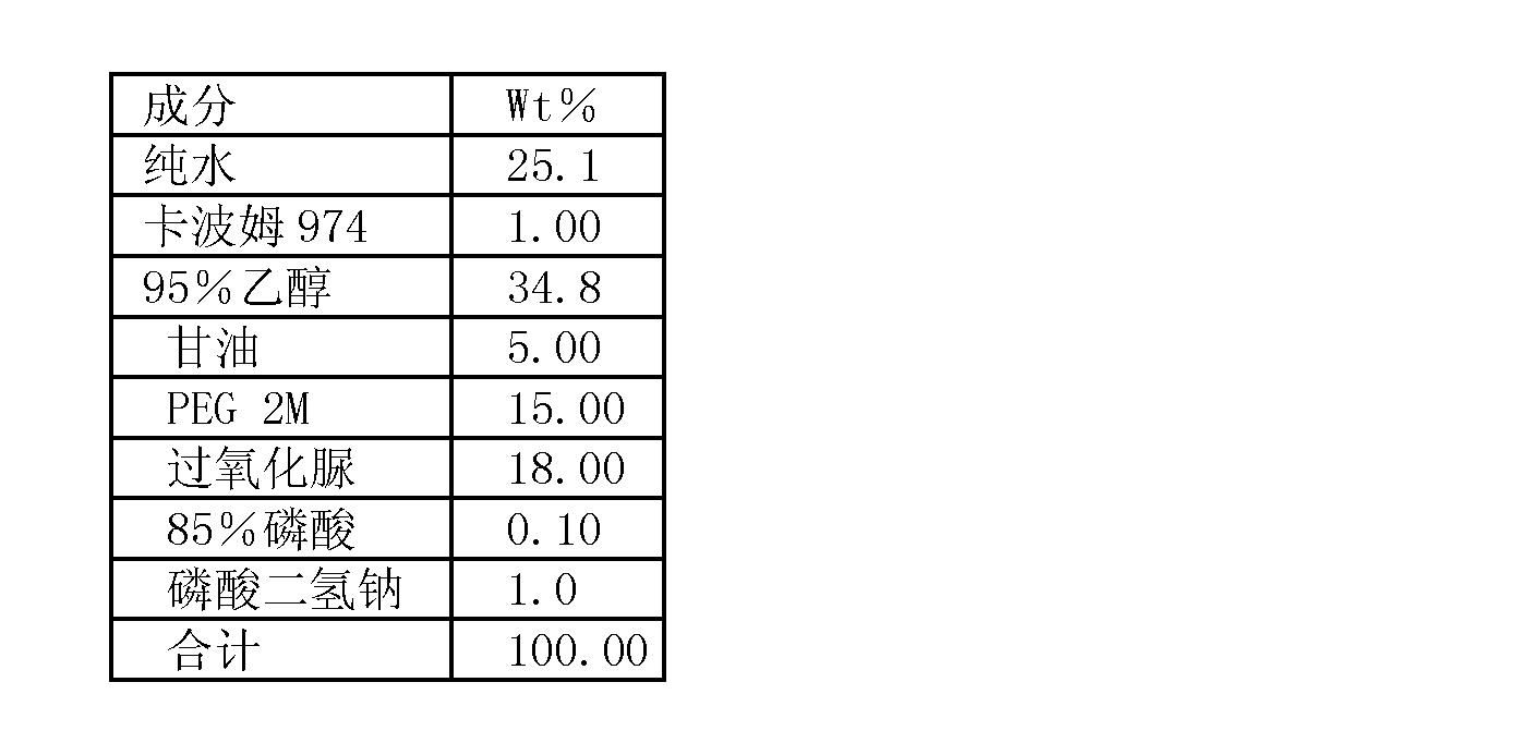 Figure CN101262796BD00082