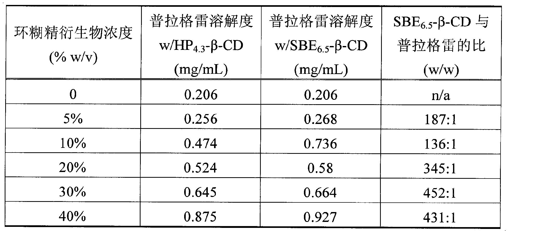Figure CN102625658AD00281