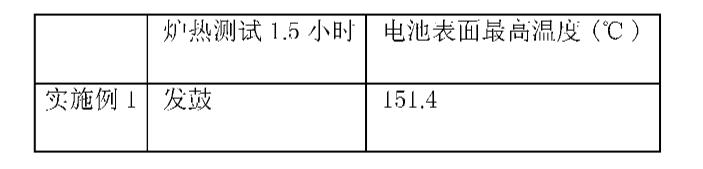 Figure CN101515640BD00112