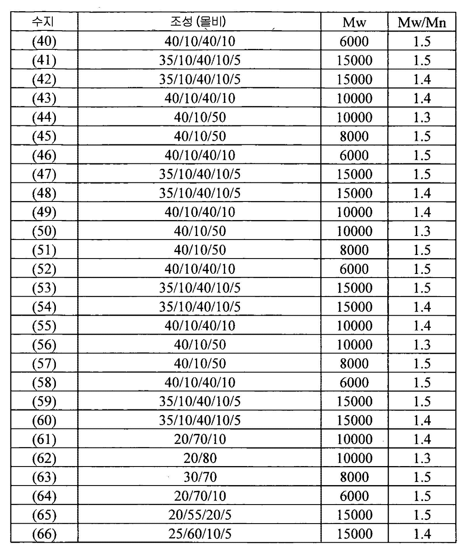 Figure 112011039817284-pct00107