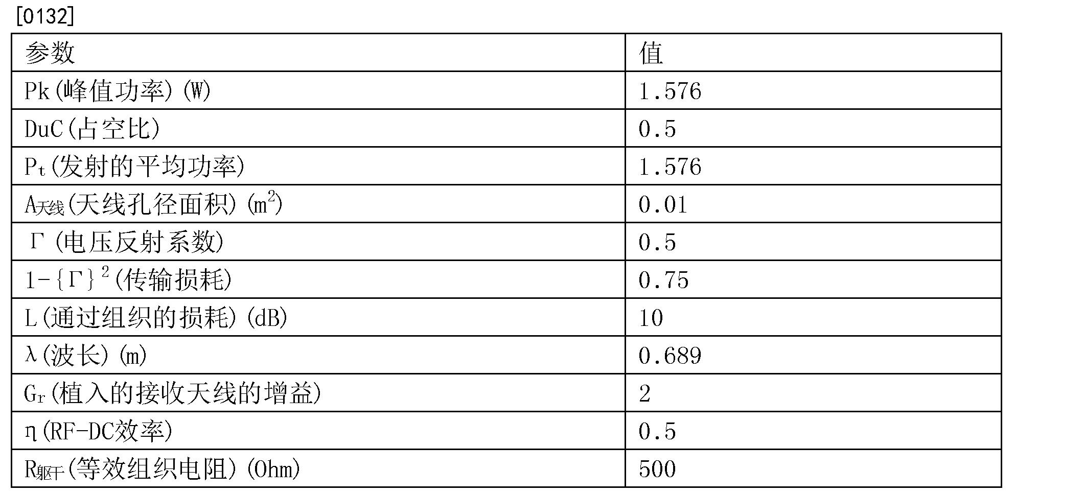 Figure CN104080509BD00262