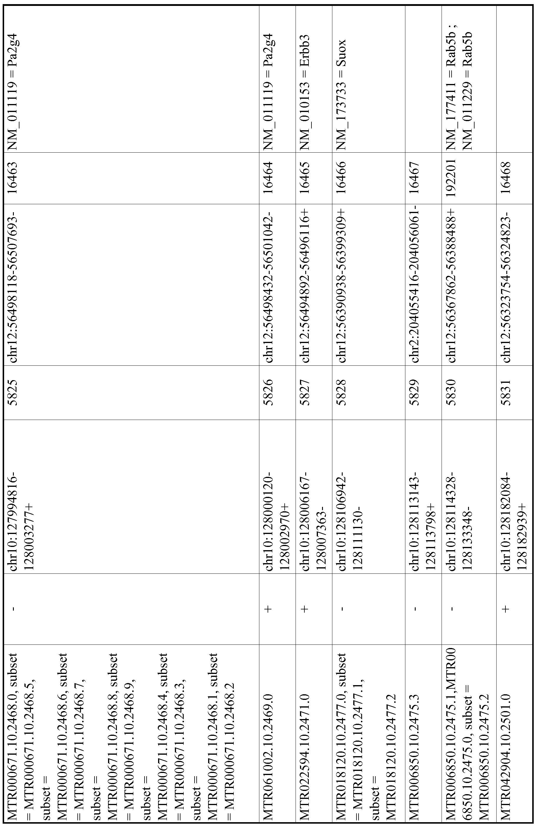 Figure imgf001053_0001