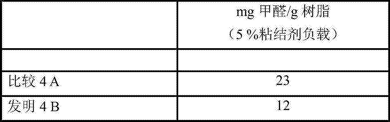 Figure CN104053691BD00221