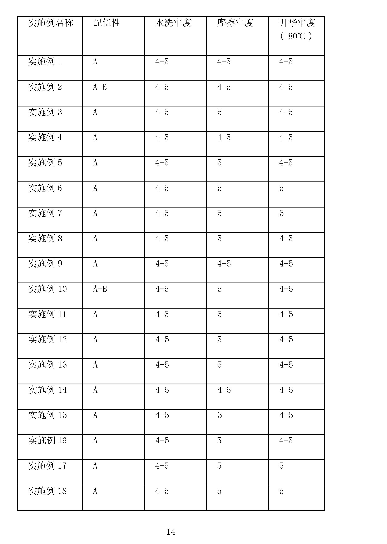 Figure CN101760045BD00141