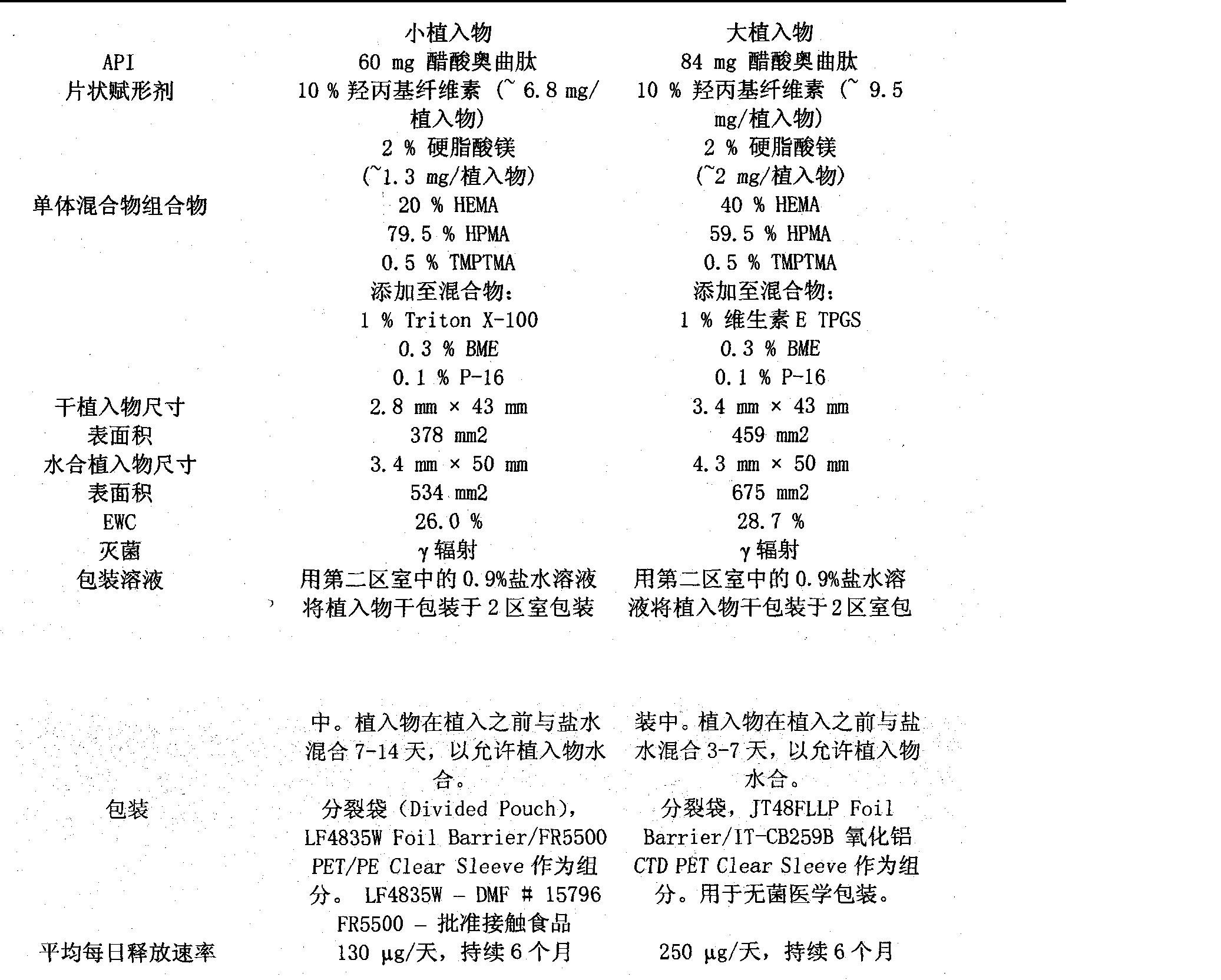 Figure CN102231977AD00251