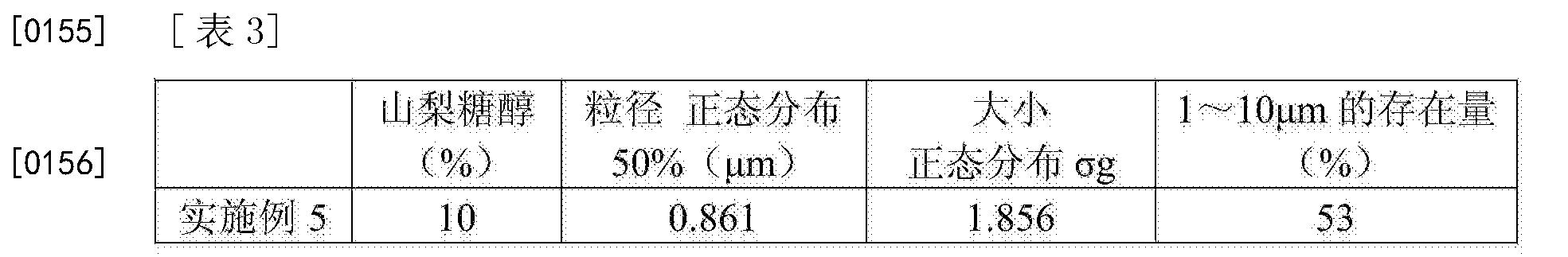Figure CN103533936BD00141