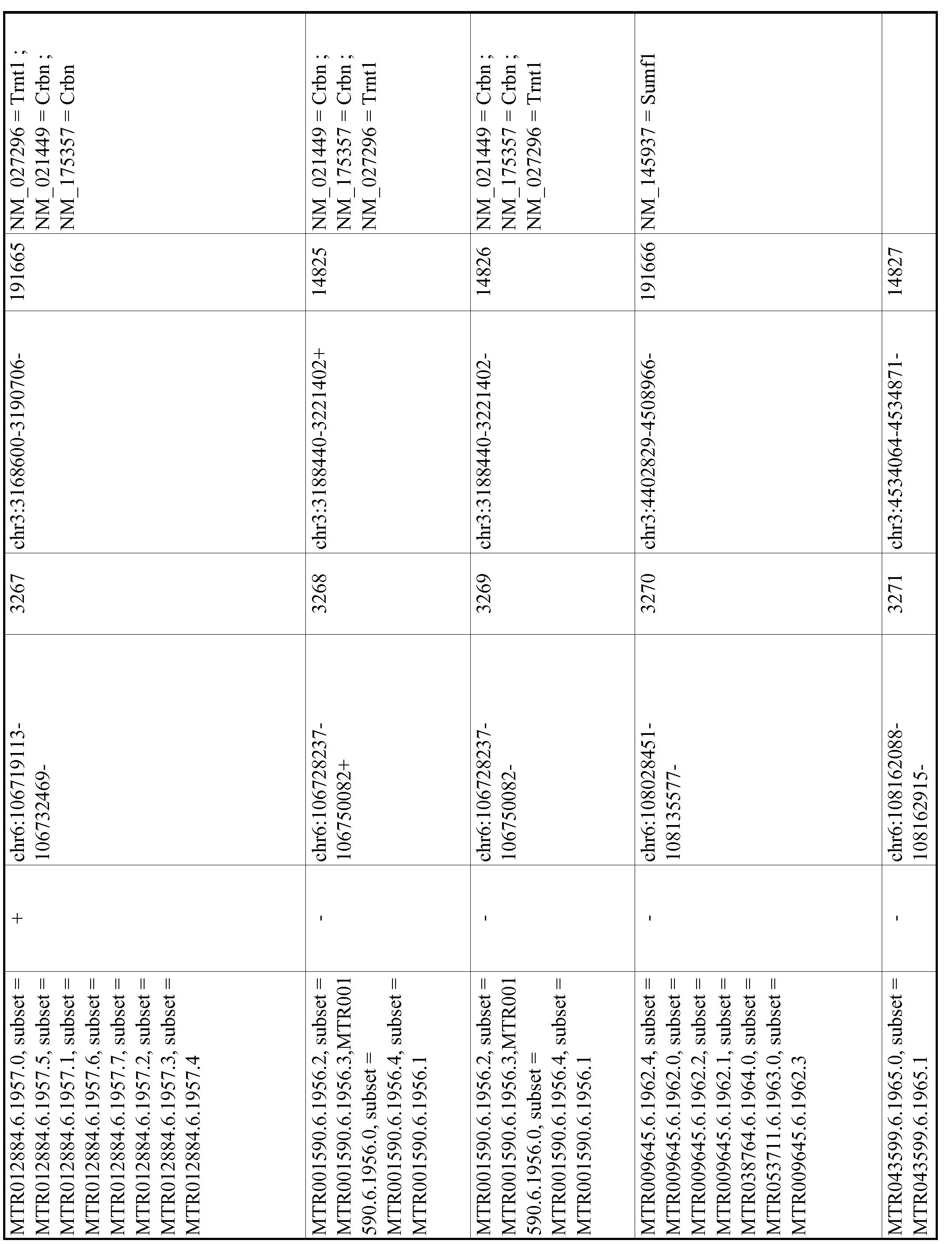 Figure imgf000646_0001