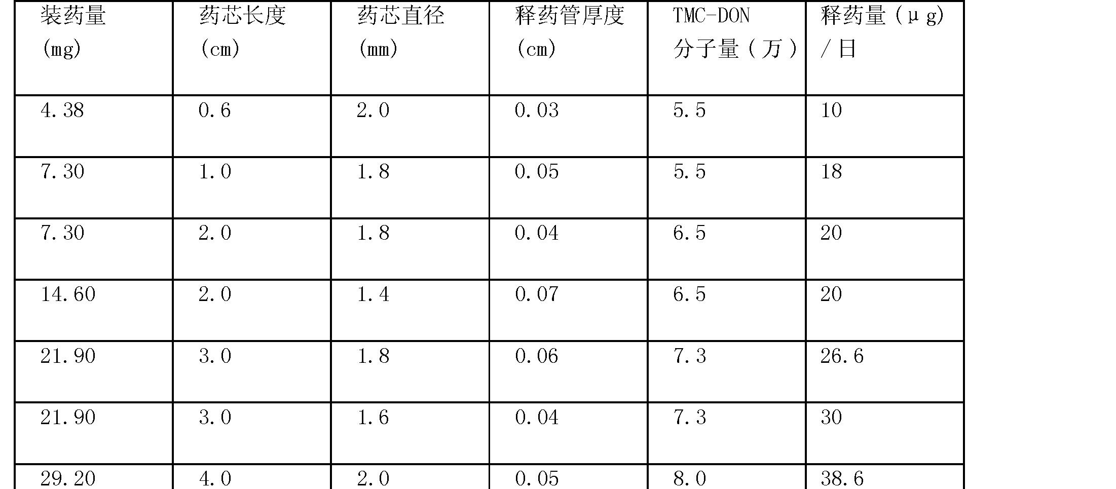 Figure CN101209238BD00071