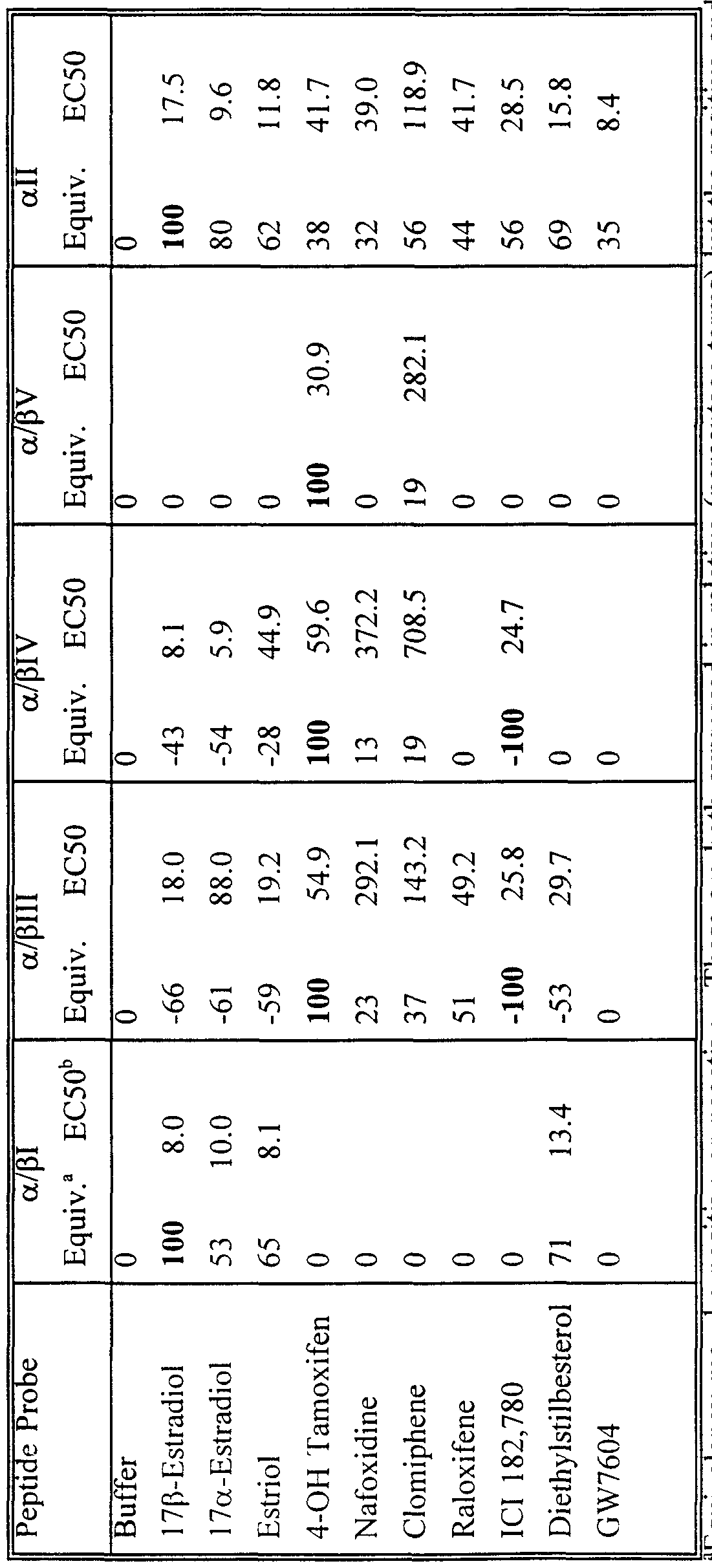 Wo1999054728a2 Method Of Predicting Receptor Modulating Activity Cotton Bud Refill Isi 80 Kode 188 Figure Imgf000180 0001