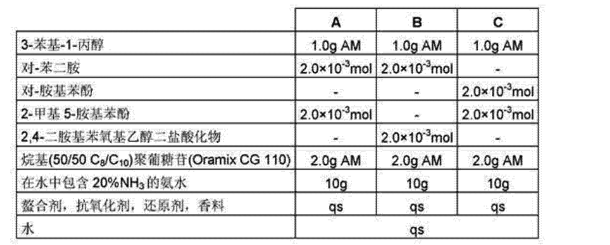 Figure CN102791246AD00241