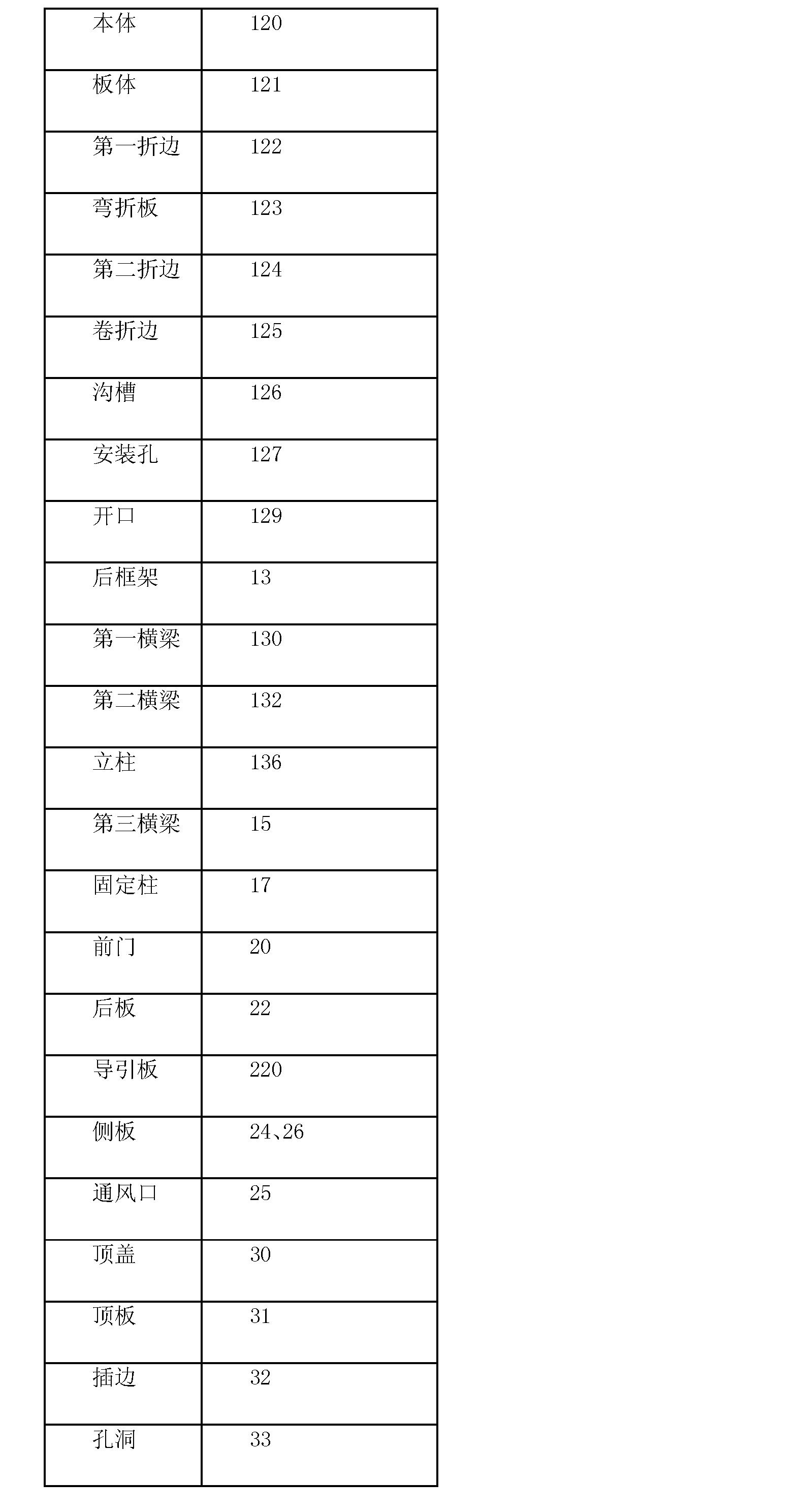 Figure CN102137577AD00041